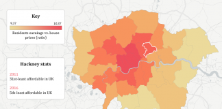 Heat map of London affordability